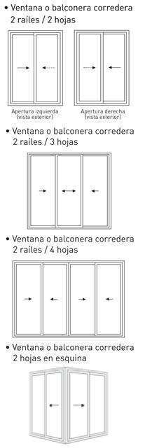 configuracion corredera dos railes