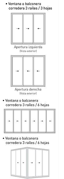 configuración de la corredera de 3 railes